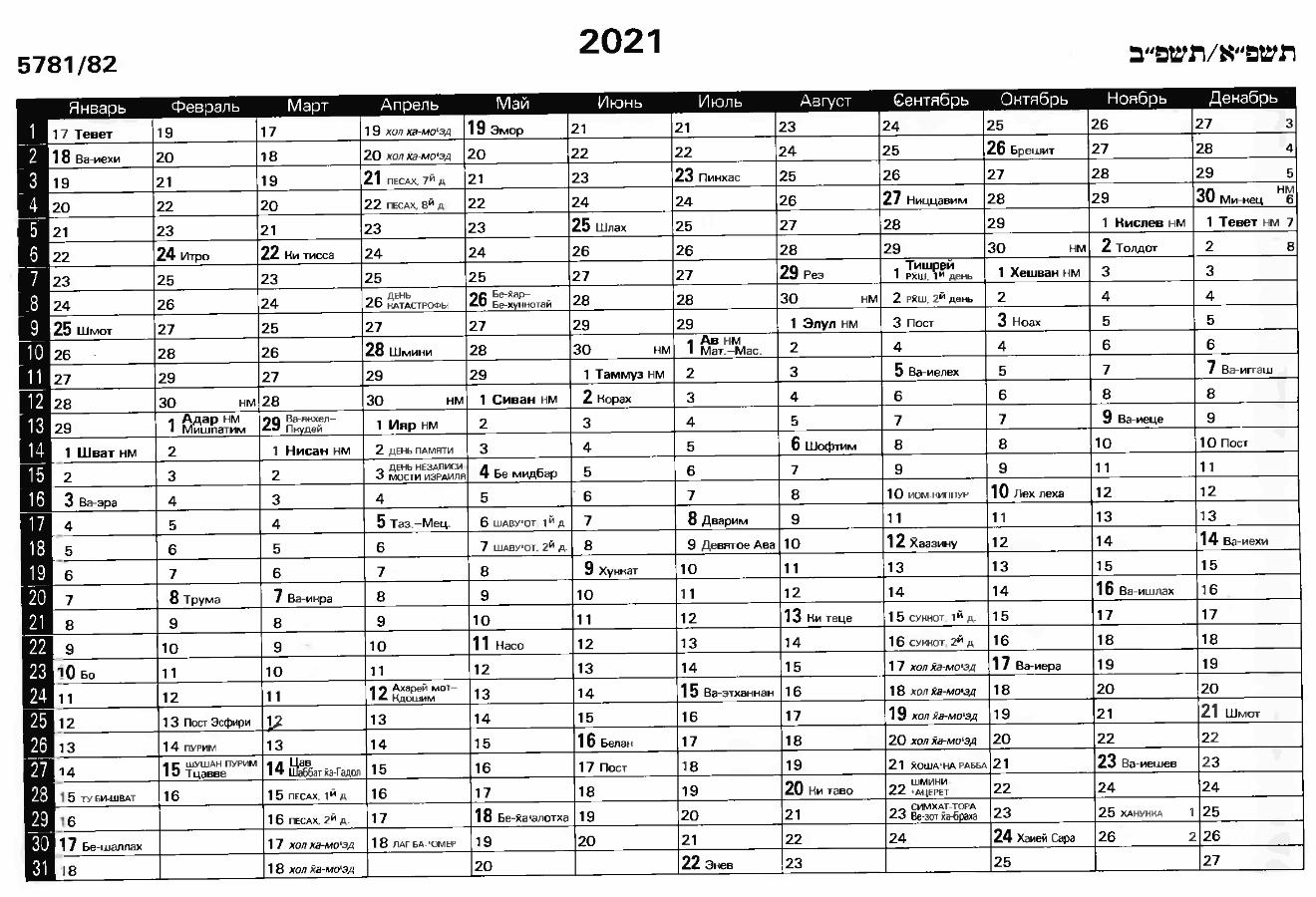 Еврейский календарь 2020 (5780-5781)